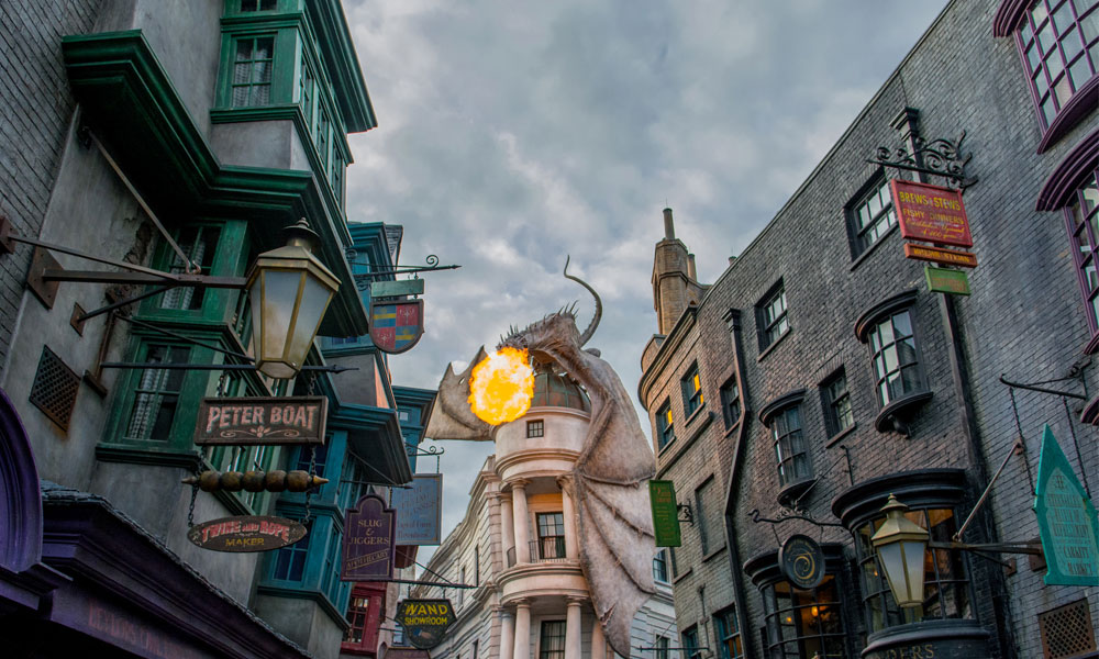 Retail Marketing Secrets from Diagon Alley!